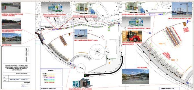 Il progetto di miglioramento del porto